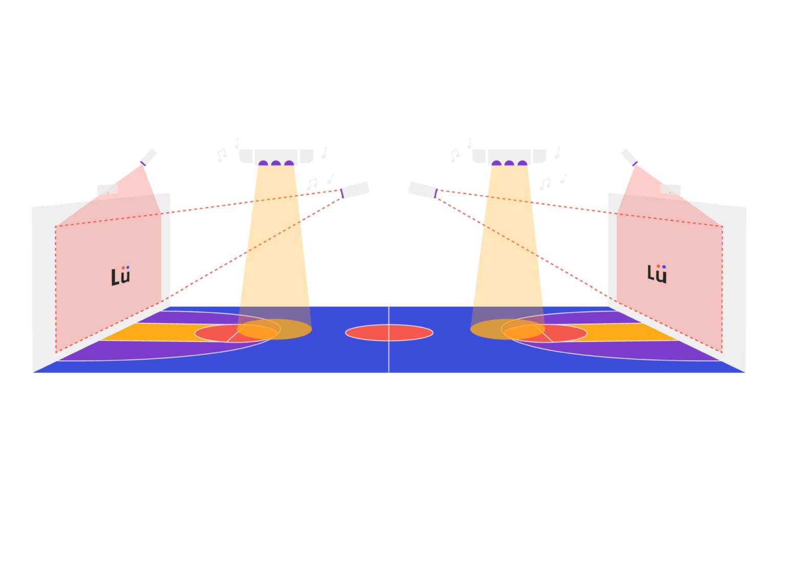 système interactif Lü configuration DUO
