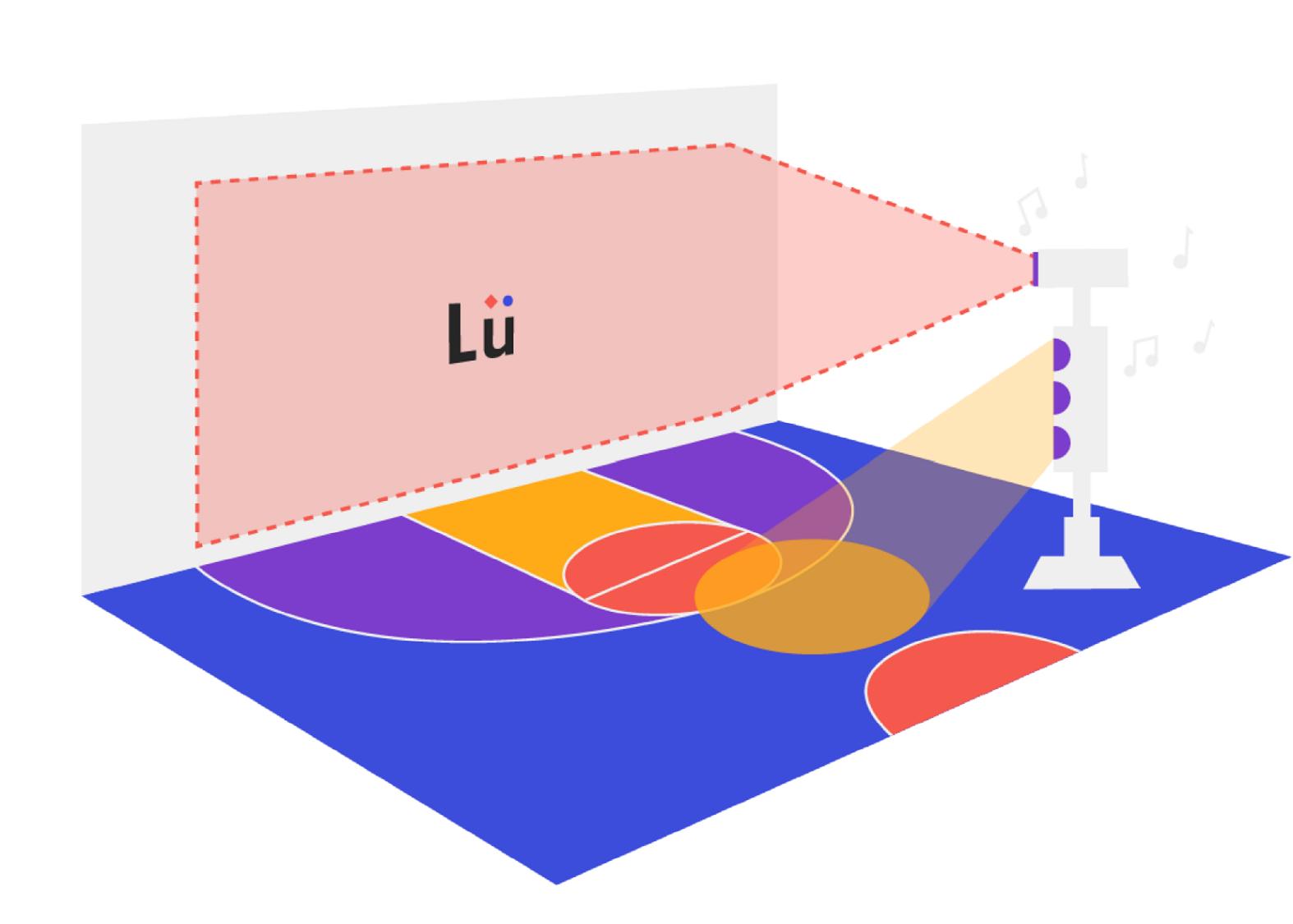 système Lü configuration MOBILE